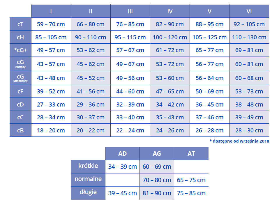 tabela wymiary