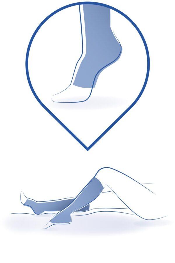 ilustracja podkolanówki przeciwzakrzepowe
