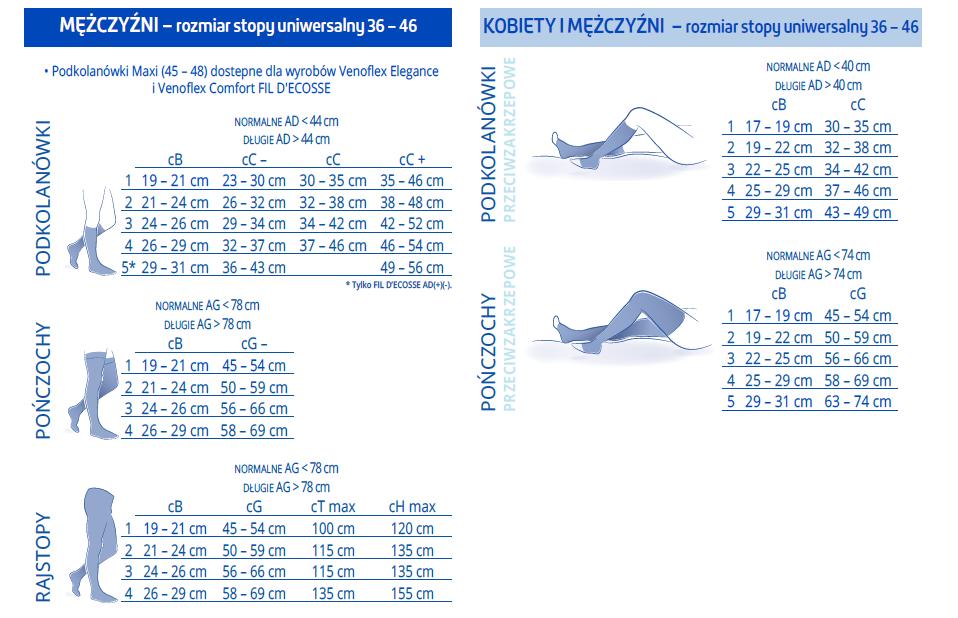 tabela rozmiarów rajstop uciskowych dla mężczyzn