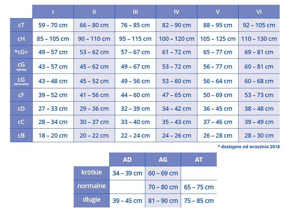 tabela rozmiarów rajstop uciskowych